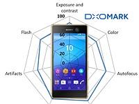 DxOMark Mobile report: Sony Xperia M5