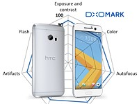 DxOMark Mobile report: HTC 10 rises to the top