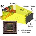 FlatCam prototype eliminates lens using pinhole-like sensor mask