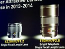 Panasonic promises 42.5mm F1.2 and 150mm F2.8 lenses for 2013/2014