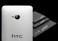 We put the HTC One's ultrapixels to the test