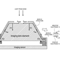 Apple files patent application for artificial muscle camera lens actuator