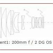 Sigma patents 200mm F2 lens