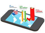 Infographic explores mobile photography growth